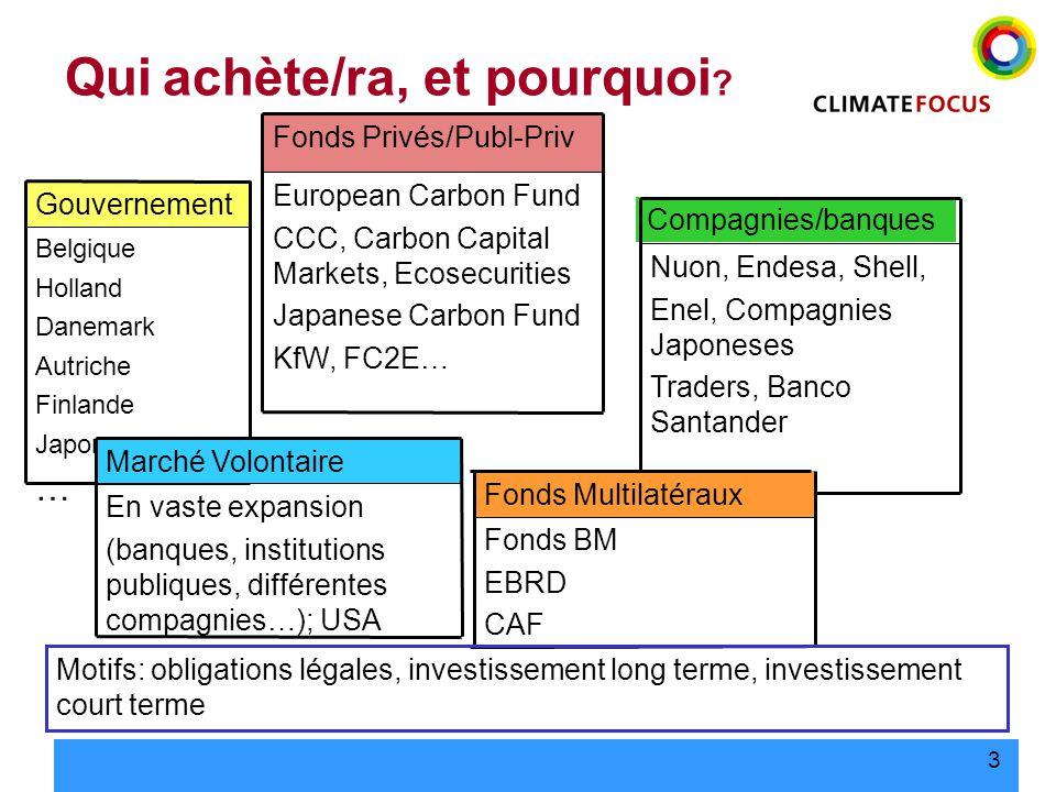 3 Nuon, Endesa, Shell, Enel, Compagnies Japoneses Traders, Banco Santander Qui achète/ra, et pourquoi .