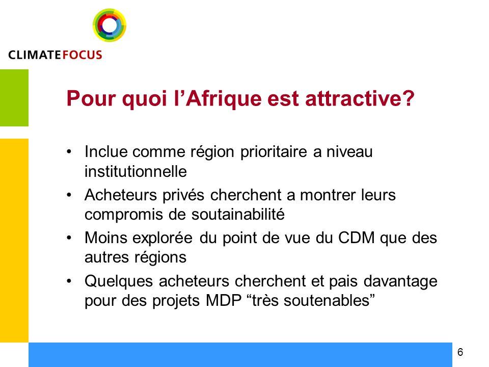 6 Pour quoi lAfrique est attractive.