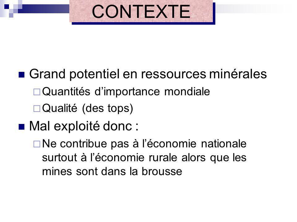 CONTEXTE Grand potentiel en ressources minérales Quantités dimportance mondiale Qualité (des tops) Mal exploité donc : Ne contribue pas à léconomie na