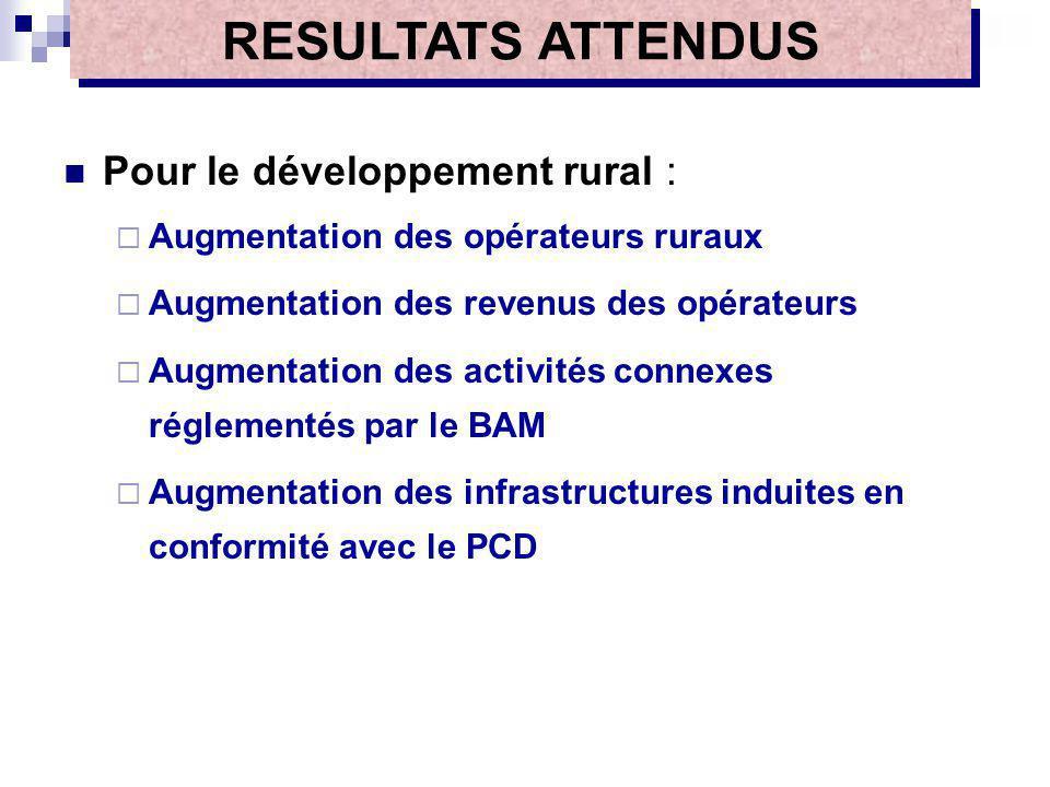 Pour le développement rural : Augmentation des opérateurs ruraux Augmentation des revenus des opérateurs Augmentation des activités connexes réglement