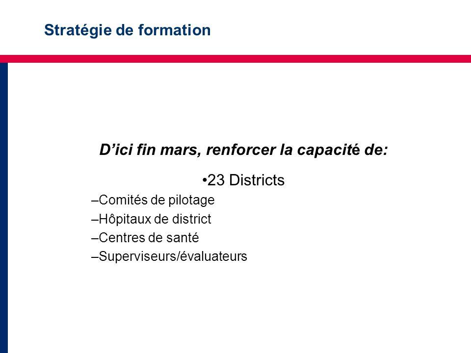 Stratégie de formation Dici fin mars, renforcer la capacité de: 23 Districts –Comités de pilotage –Hôpitaux de district –Centres de santé –Superviseurs/évaluateurs