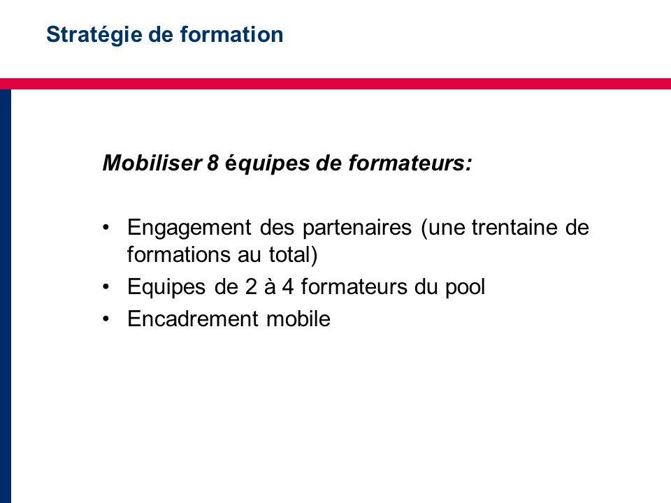 Stratégie de formation Mobiliser 8 équipes de formateurs: Engagement des partenaires (une trentaine de formations au total) Equipes de 2 à 4 formateurs du pool Encadrement mobile