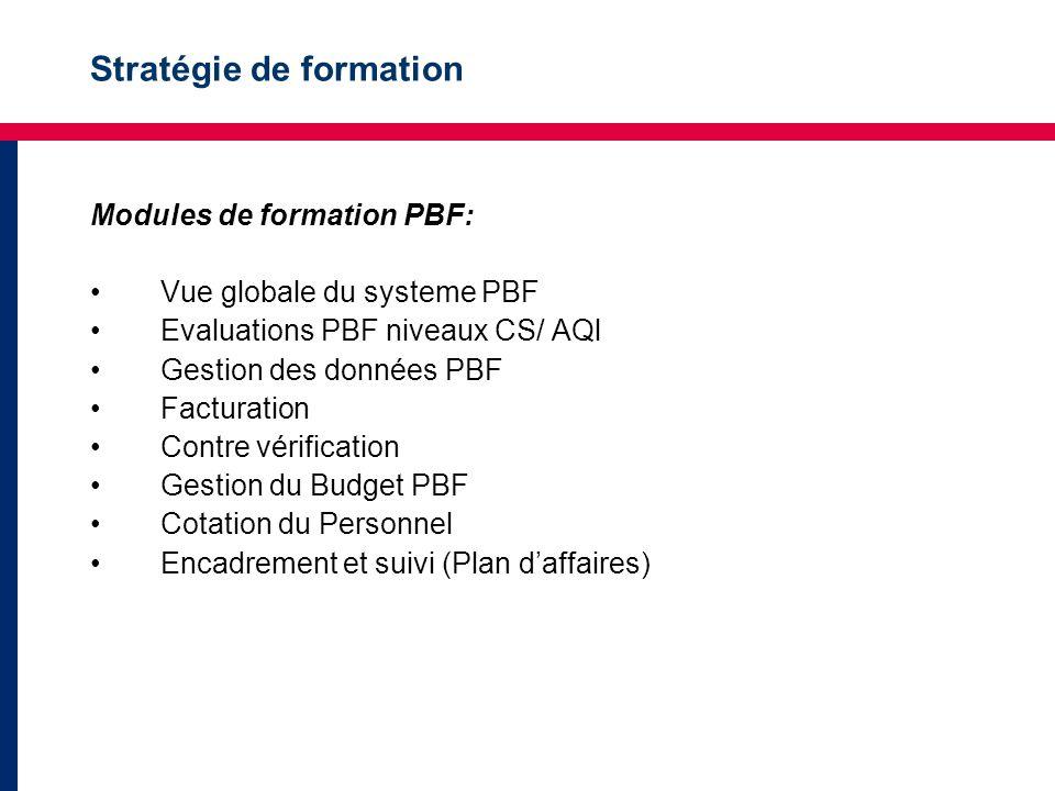 Stratégie de formation Formation des Comités de pilotage: 3-4 Districts/CP par formation 3 1/2 jours de formation Themes à couvrir –Vue globale du systeme PBF –Evaluations PBF niveaux CS/ AQ –Gestion des données PBF –Facturation –Encadrement au développement du Plan daffaires et gestion du budget PBF.