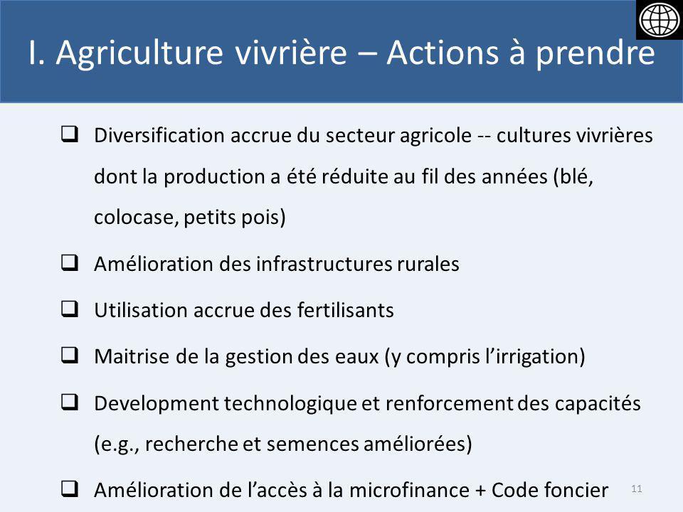 I. Agriculture vivrière – Actions à prendre Diversification accrue du secteur agricole -- cultures vivrières dont la production a été réduite au fil d