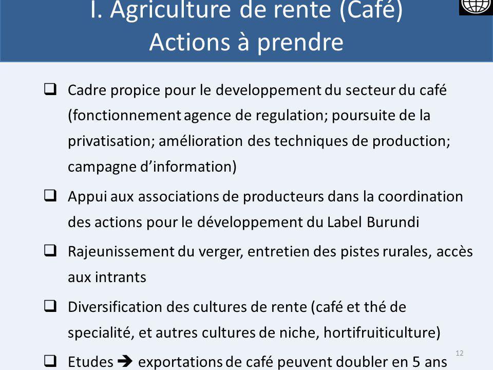 I. Agriculture de rente (Café) Actions à prendre Cadre propice pour le developpement du secteur du café (fonctionnement agence de regulation; poursuit