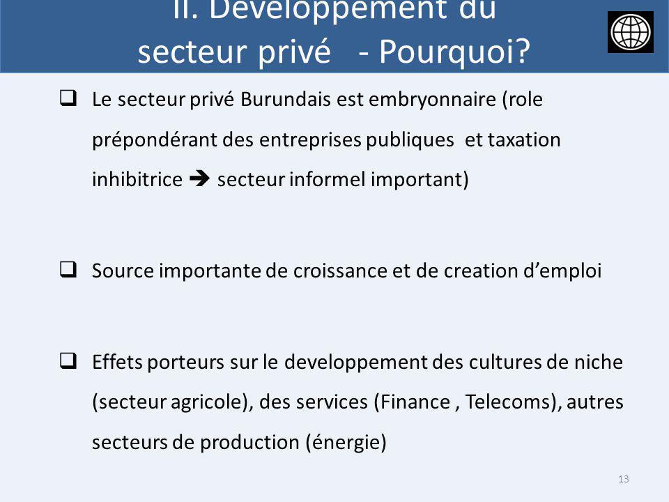 II. Développement du secteur privé - Pourquoi? Le secteur privé Burundais est embryonnaire (role prépondérant des entreprises publiques et taxation in