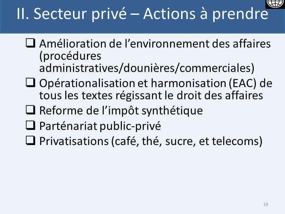 II. Secteur privé – Actions à prendre Amélioration de lenvironnement des affaires (procédures administratives/dounières/commerciales) Opérationalisati