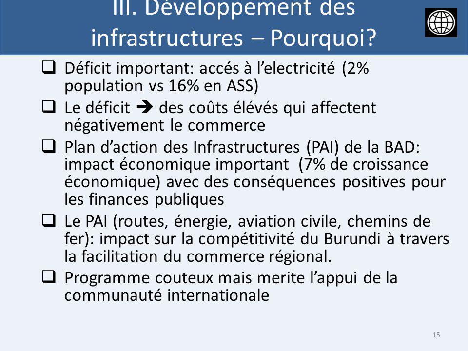 III. Développement des infrastructures – Pourquoi? Déficit important: accés à lelectricité (2% population vs 16% en ASS) Le déficit des coûts élévés q