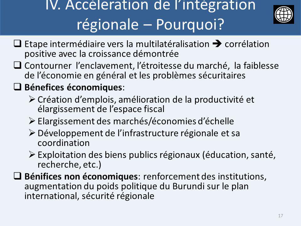 IV. Accéleration de lintégration régionale – Pourquoi? Etape intermédiaire vers la multilatéralisation corrélation positive avec la croissance démontr