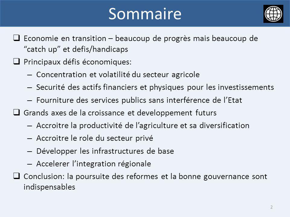 Sommaire Economie en transition – beaucoup de progrès mais beaucoup de catch up et defis/handicaps Principaux défis économiques: – Concentration et vo