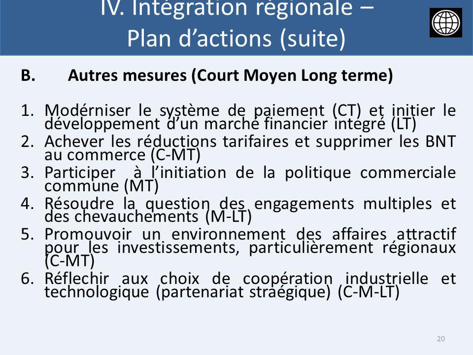 IV. Intégration régionale – Plan dactions (suite) B. Autres mesures (Court Moyen Long terme) 1.Modérniser le système de paiement (CT) et initier le dé