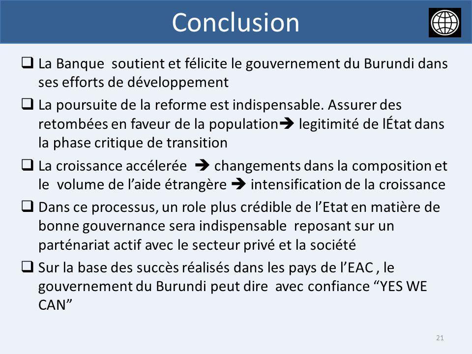 Conclusion La Banque soutient et félicite le gouvernement du Burundi dans ses efforts de développement La poursuite de la reforme est indispensable. A