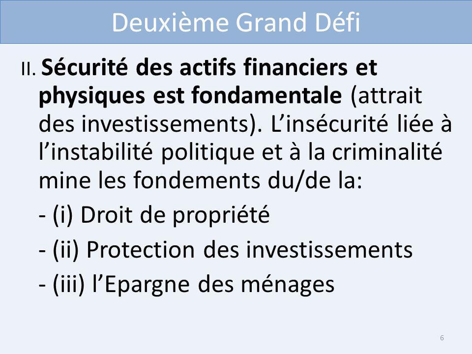 Deuxième Grand Défi II. Sécurité des actifs financiers et physiques est fondamentale (attrait des investissements). Linsécurité liée à linstabilité po