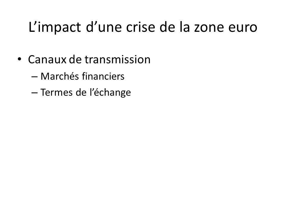 Limpact dune crise de la zone euro Canaux de transmission – Marchés financiers – Termes de léchange