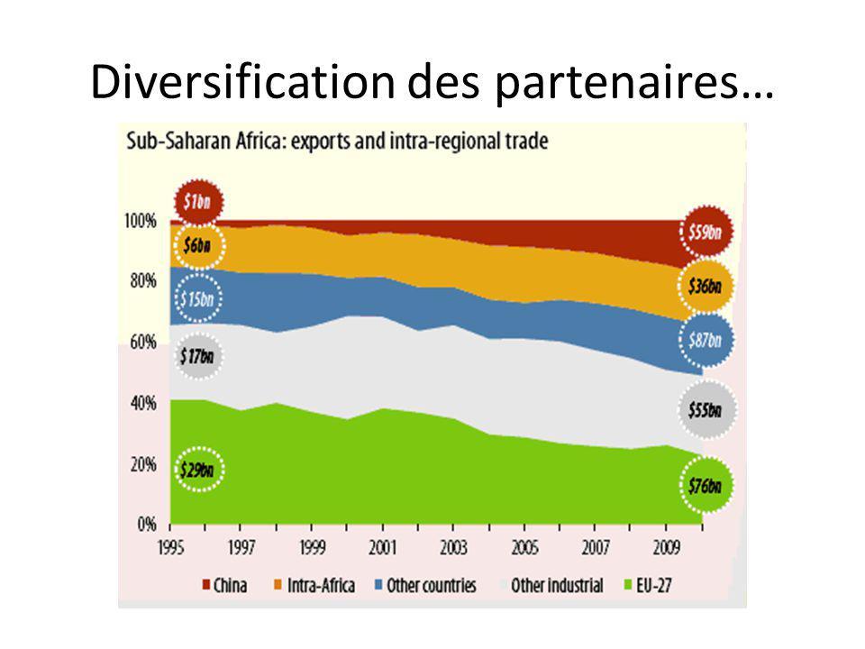 Diversification des partenaires…