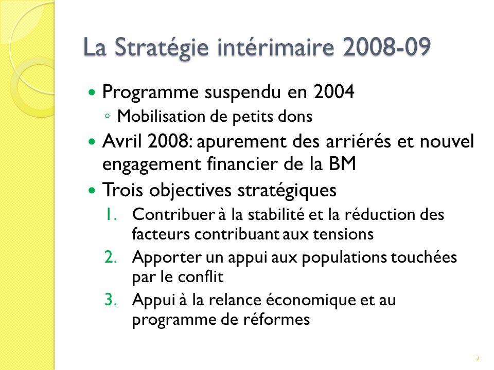 La Stratégie intérimaire 2008-09 Programme suspendu en 2004 Mobilisation de petits dons Avril 2008: apurement des arriérés et nouvel engagement financier de la BM Trois objectives stratégiques 1.Contribuer à la stabilité et la réduction des facteurs contribuant aux tensions 2.Apporter un appui aux populations touchées par le conflit 3.Appui à la relance économique et au programme de réformes 2