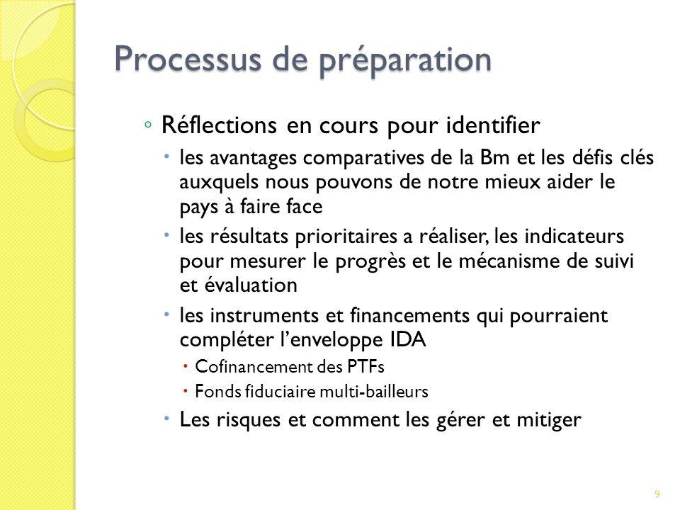 Processus de préparation Processus de préparation Réflections en cours pour identifier les avantages comparatives de la Bm et les défis clés auxquels nous pouvons de notre mieux aider le pays à faire face les résultats prioritaires a réaliser, les indicateurs pour mesurer le progrès et le mécanisme de suivi et évaluation les instruments et financements qui pourraient compléter lenveloppe IDA Cofinancement des PTFs Fonds fiduciaire multi-bailleurs Les risques et comment les gérer et mitiger 9