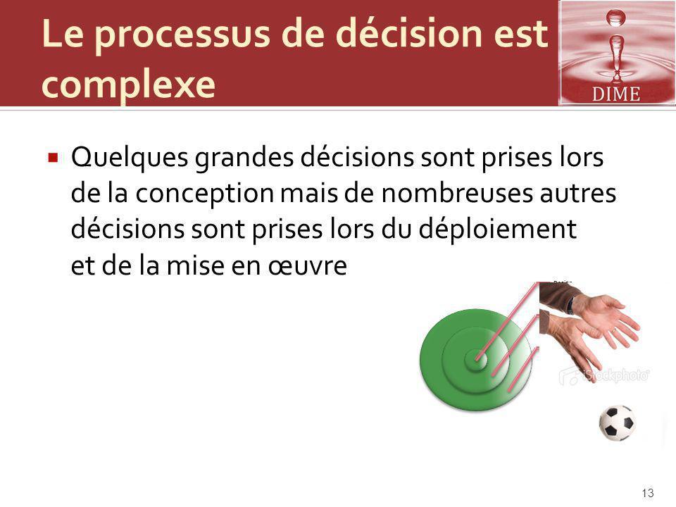 Le processus de décision est complexe Quelques grandes décisions sont prises lors de la conception mais de nombreuses autres décisions sont prises lors du déploiement et de la mise en œuvre 13