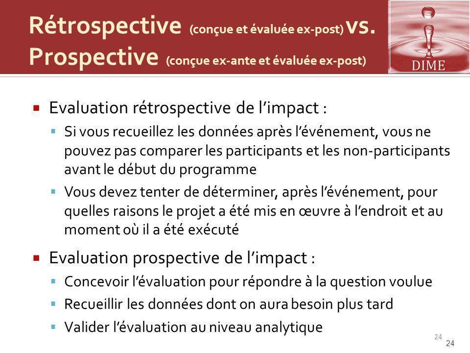 Rétrospective (conçue et évaluée ex-post) vs.