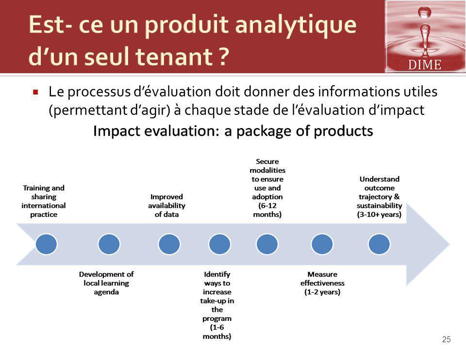Le processus dévaluation doit donner des informations utiles (permettant dagir) à chaque stade de lévaluation dimpact 25