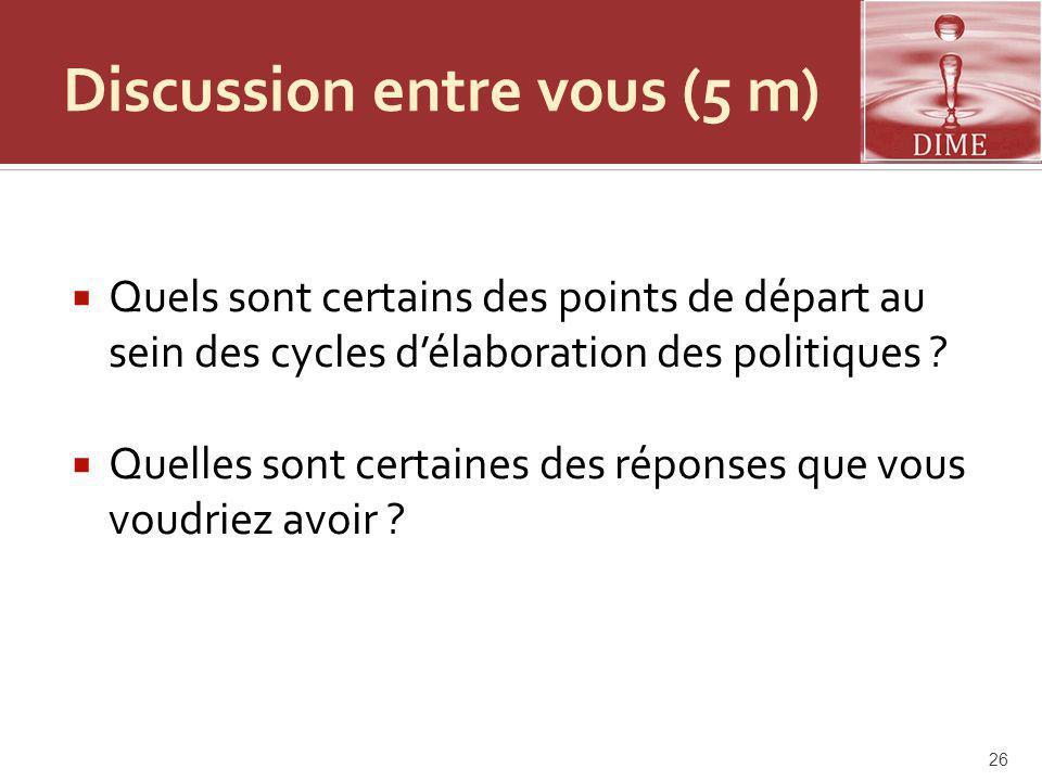 Discussion entre vous (5 m) Quels sont certains des points de départ au sein des cycles délaboration des politiques .