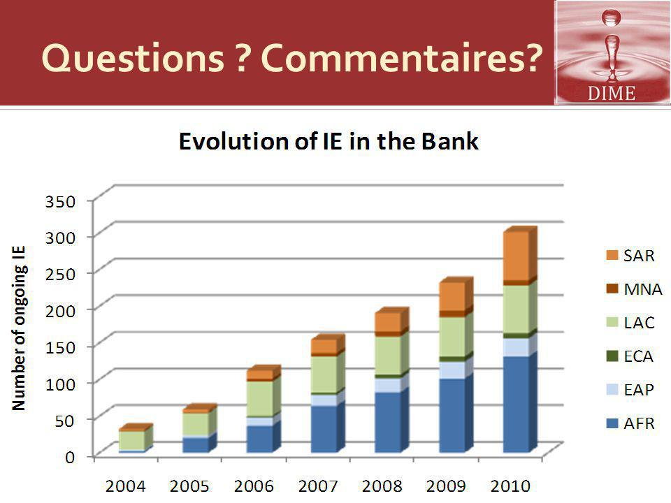 Questions Commentaires 28