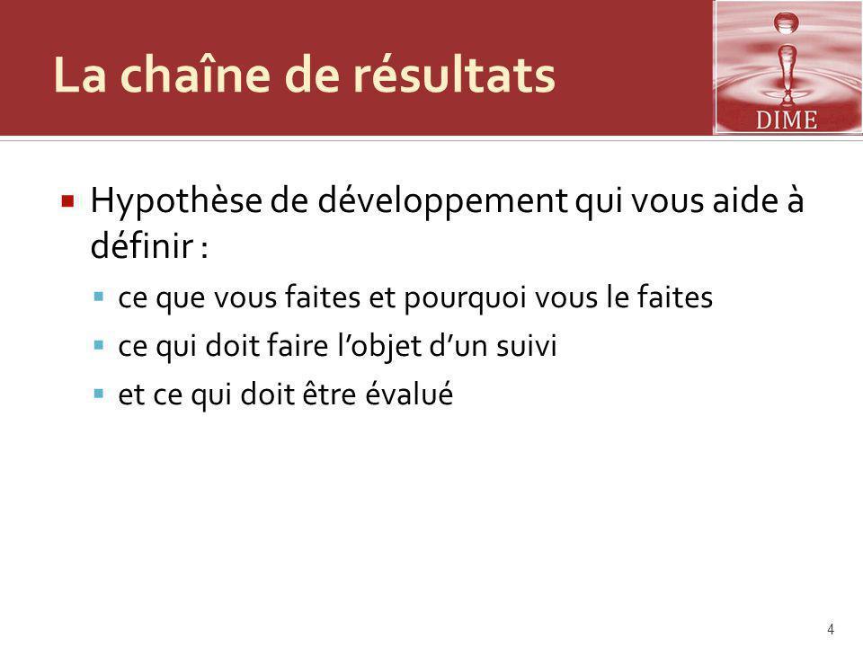 La chaîne de résultats Hypothèse de développement qui vous aide à définir : ce que vous faites et pourquoi vous le faites ce qui doit faire lobjet dun suivi et ce qui doit être évalué 4