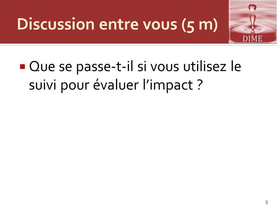 Discussion entre vous (5 m) Que se passe-t-il si vous utilisez le suivi pour évaluer limpact ? 9