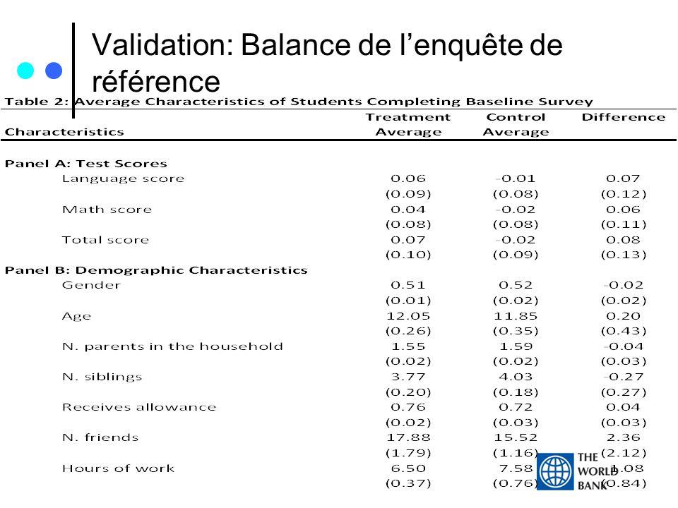 Validation: Balance de lenquête de référence