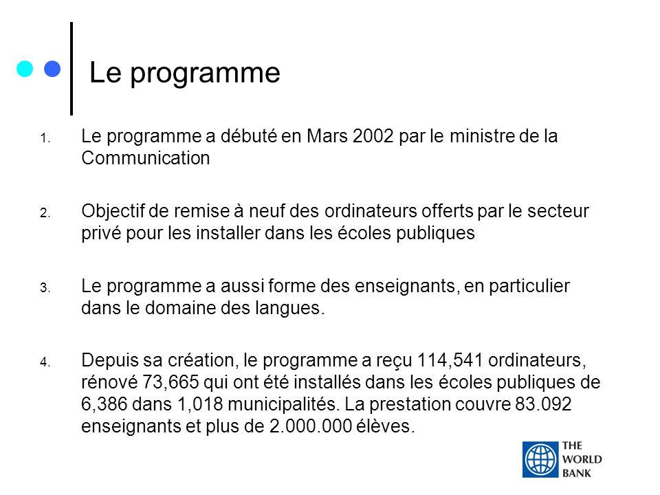 Le programme 1. Le programme a débuté en Mars 2002 par le ministre de la Communication 2. Objectif de remise à neuf des ordinateurs offerts par le sec
