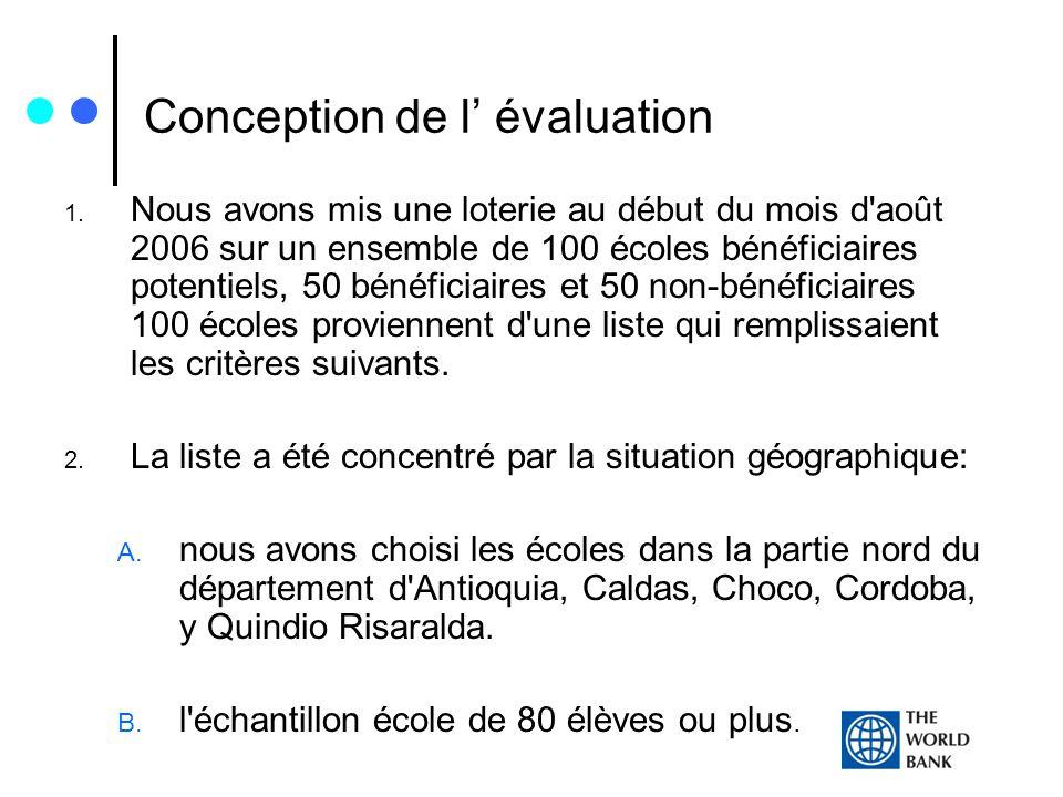 Conception de l évaluation 1. Nous avons mis une loterie au début du mois d'août 2006 sur un ensemble de 100 écoles bénéficiaires potentiels, 50 bénéf