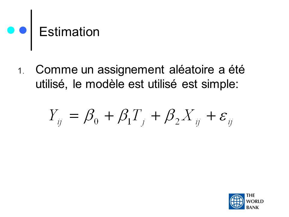 Estimation 1. Comme un assignement aléatoire a été utilisé, le modèle est utilisé est simple: