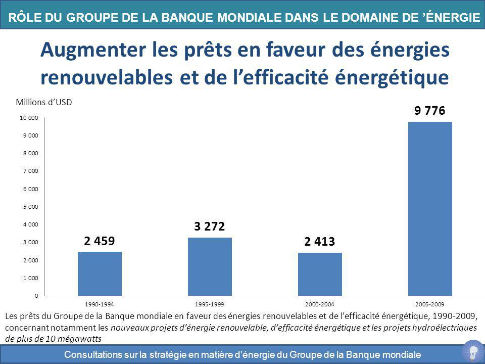 Les prêts du Groupe de la Banque mondiale en faveur des énergies renouvelables et de lefficacité énergétique, 1990-2009, concernant notamment les nouv