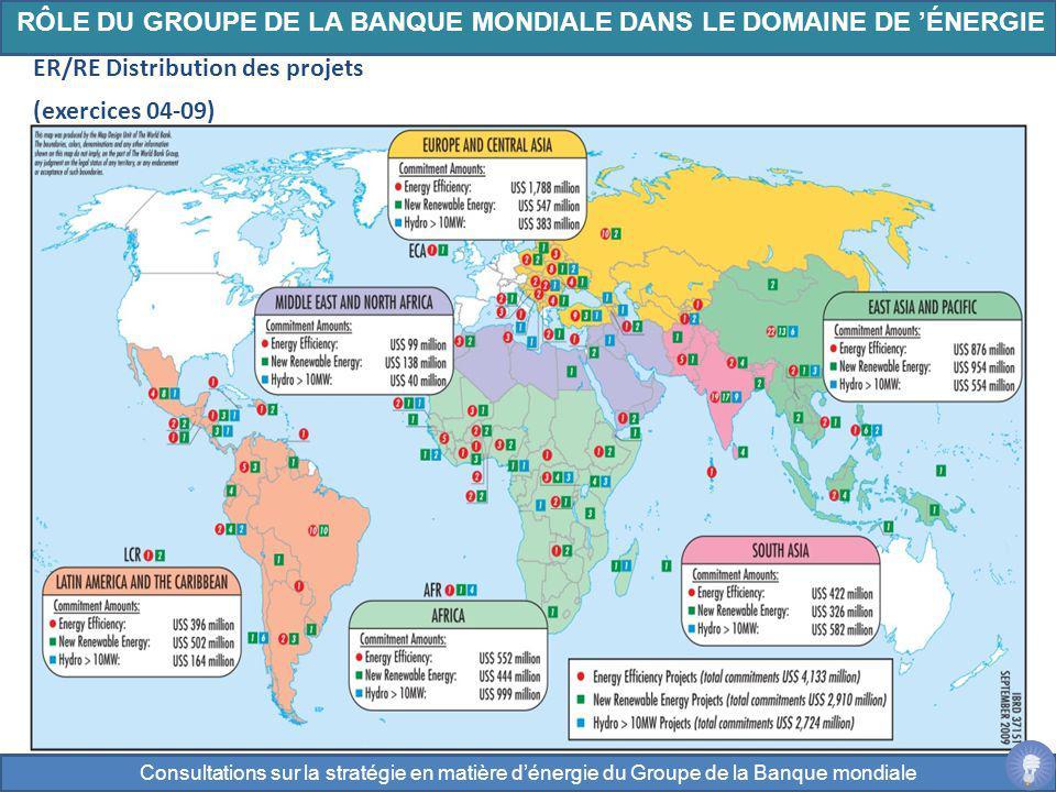 RÔLE DU GROUPE DE LA BANQUE MONDIALE DANS LE DOMAINE DE ÉNERGIE ER/RE Distribution des projets (exercices 04-09) Consultations sur la stratégie en mat
