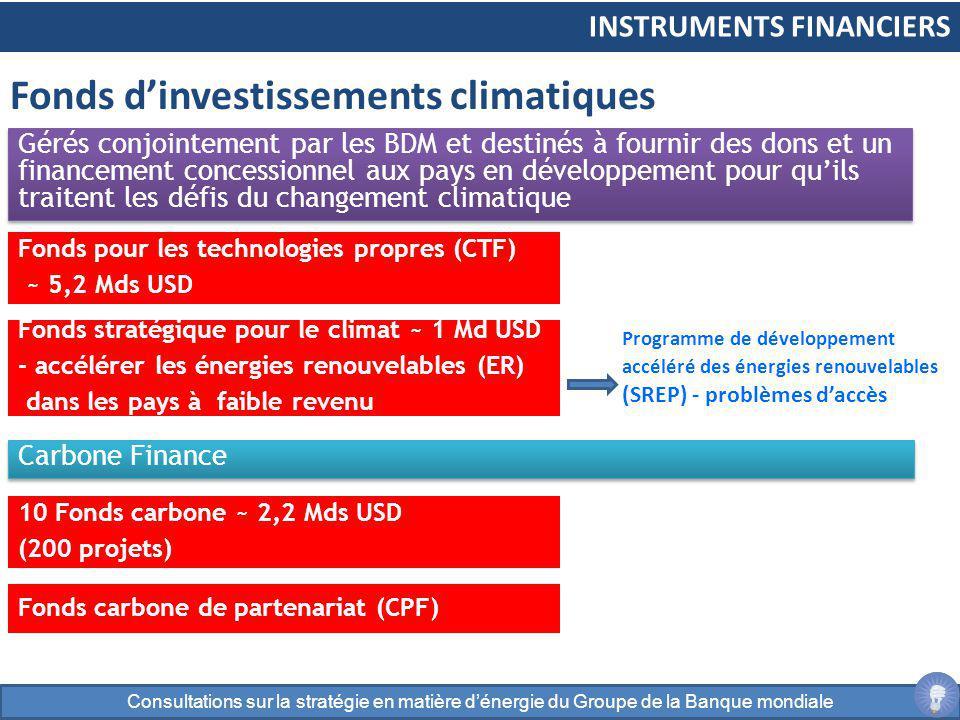 Fonds pour les technologies propres (CTF) ~ 5,2 Mds USD Fonds stratégique pour le climat ~ 1 Md USD - accélérer les énergies renouvelables (ER) dans l