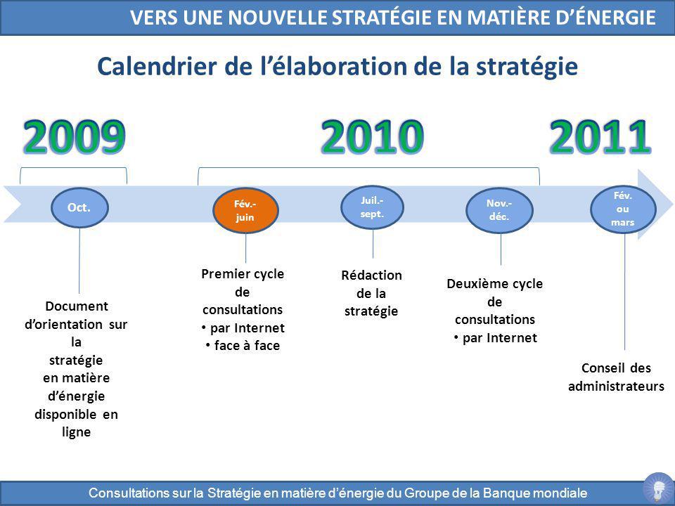 Calendrier de lélaboration de la stratégie VERS UNE NOUVELLE STRATÉGIE EN MATIÈRE DÉNERGIE Consultations sur la Stratégie en matière dénergie du Group