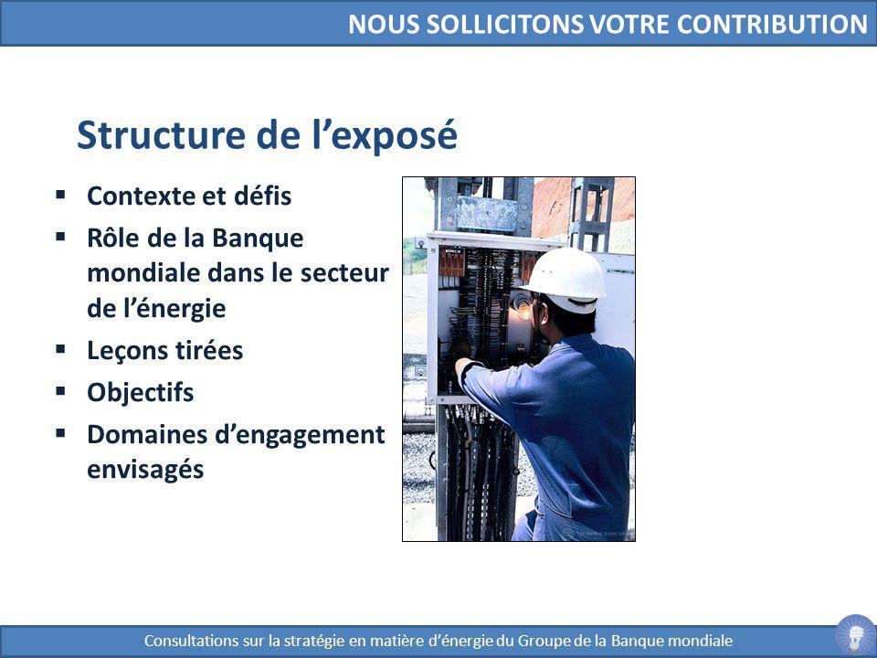 Structure de lexposé Contexte et défis Rôle de la Banque mondiale dans le secteur de lénergie Leçons tirées Objectifs Domaines dengagement envisagés N
