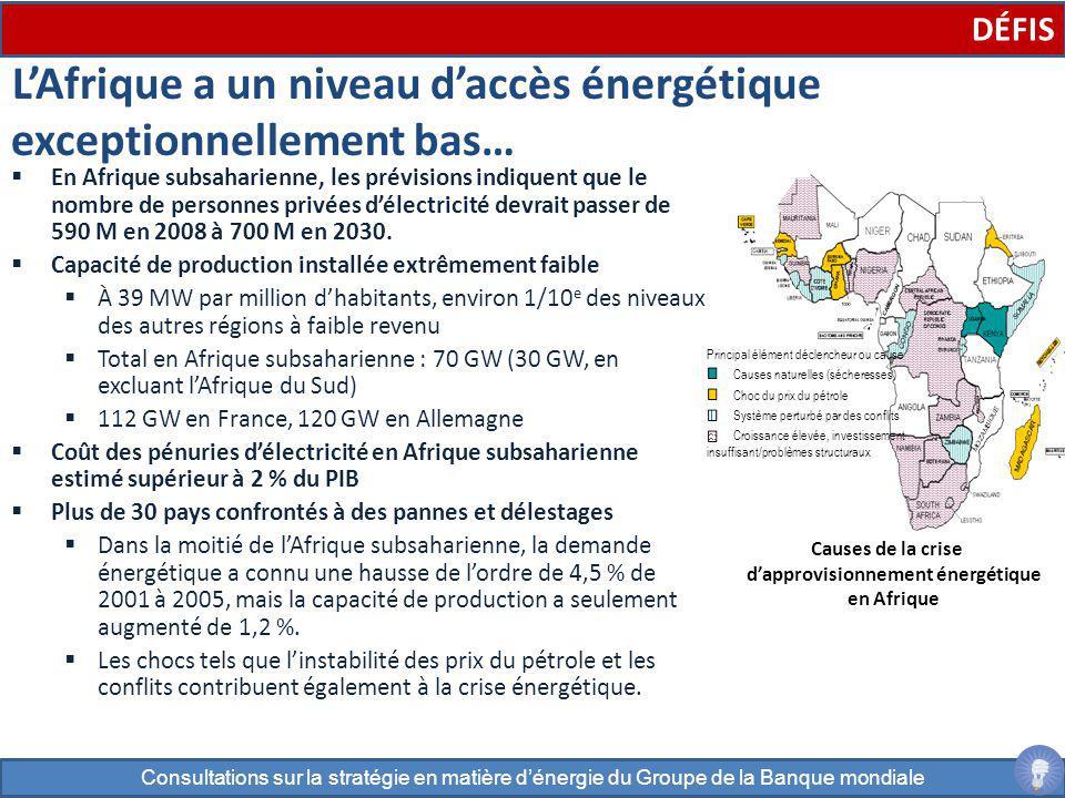 LAfrique a un niveau daccès énergétique exceptionnellement bas… En Afrique subsaharienne, les prévisions indiquent que le nombre de personnes privées