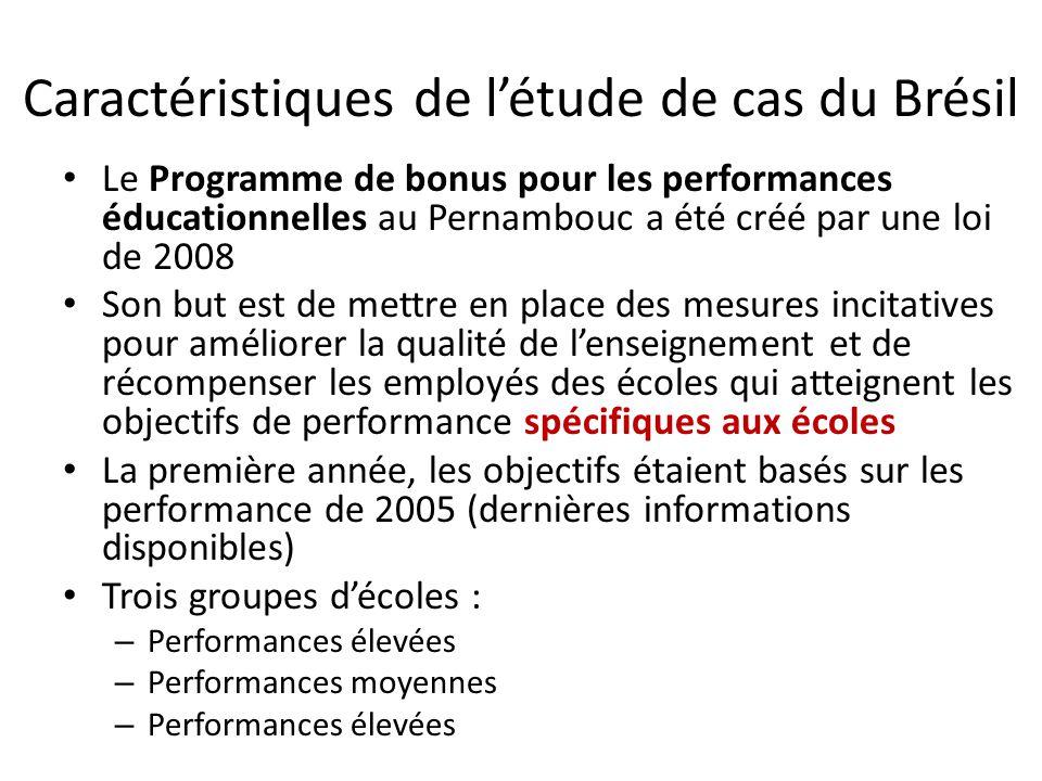 Caractéristiques de létude de cas du Brésil Le Programme de bonus pour les performances éducationnelles au Pernambouc a été créé par une loi de 2008 Son but est de mettre en place des mesures incitatives pour améliorer la qualité de lenseignement et de récompenser les employés des écoles qui atteignent les objectifs de performance spécifiques aux écoles La première année, les objectifs étaient basés sur les performance de 2005 (dernières informations disponibles) Trois groupes décoles : – Performances élevées – Performances moyennes – Performances élevées
