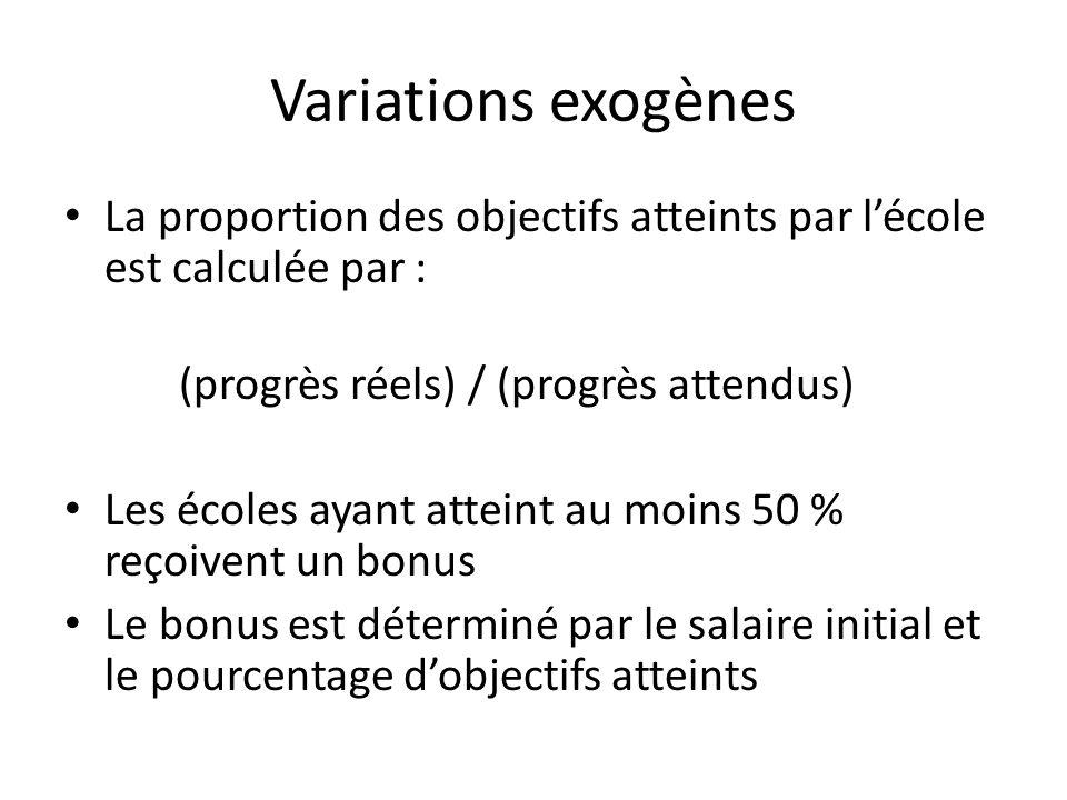 Variations exogènes La proportion des objectifs atteints par lécole est calculée par : (progrès réels) / (progrès attendus) Les écoles ayant atteint au moins 50 % reçoivent un bonus Le bonus est déterminé par le salaire initial et le pourcentage dobjectifs atteints