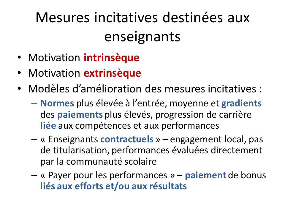 Mesures incitatives destinées aux enseignants Motivation intrinsèque Motivation extrinsèque Modèles damélioration des mesures incitatives : – Normes p
