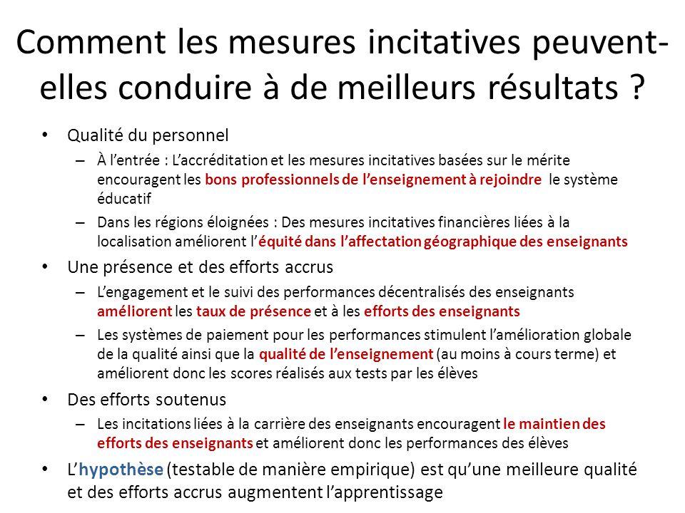 Comment les mesures incitatives peuvent- elles conduire à de meilleurs résultats ? Qualité du personnel – À lentrée : Laccréditation et les mesures in