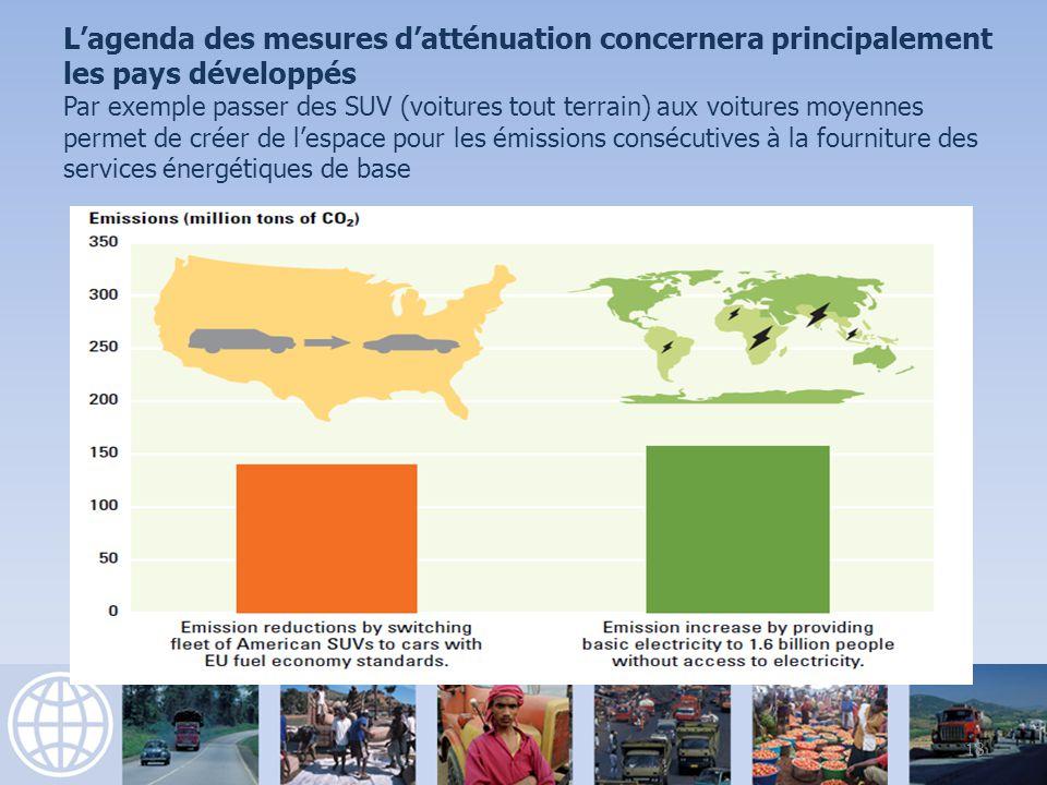 Lagenda des mesures datténuation concernera principalement les pays développés Par exemple passer des SUV (voitures tout terrain) aux voitures moyennes permet de créer de lespace pour les émissions consécutives à la fourniture des services énergétiques de base 18
