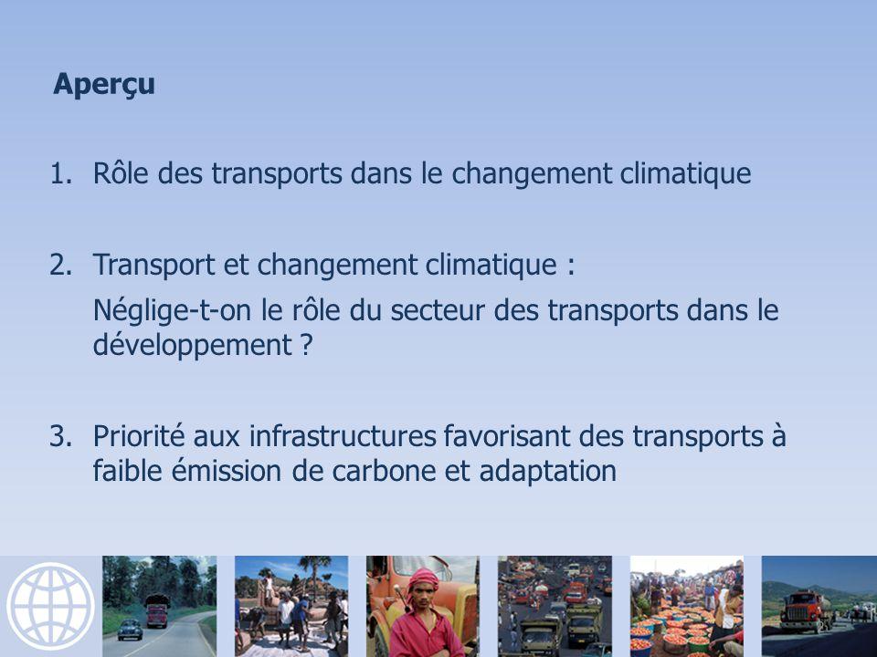 Rôle des transports dans le changement climatique dans le monde Rapport sur le Développement Mondial 2010 Changement climatique comme contrainte au développement Agir maintenant: Immobilité du secteur des transports Agir ensemble: gagnant-gagnant ou unilatéralisme irrationnel.