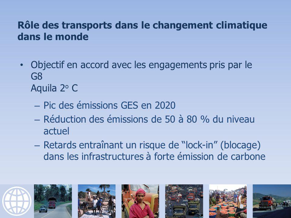 Objectif en accord avec les engagements pris par le G8 Aquila 2 o C – Pic des émissions GES en 2020 – Réduction des émissions de 50 à 80 % du niveau actuel – Retards entraînant un risque de lock-in (blocage) dans les infrastructures à forte émission de carbone 6 Rôle des transports dans le changement climatique dans le monde