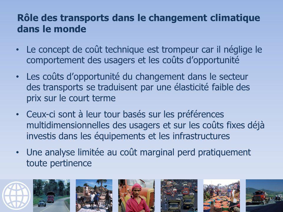 Priorité à ladaptation – Risques croissants de perturbations majeures comme mineures pour certaines infrastructures (routes, ponts) – Augmentation des coûts pour les usagers de la route en terme de coûts dexploitation de véhicule et de valeur du temps estimée à près de 20% de plus dici 2050 sil ny a pas dadaptation – Incidence des risques de perturbations estimée à près 20 % de plus dici 2050 20 Politiques climatiques pour les transports et lAfrique