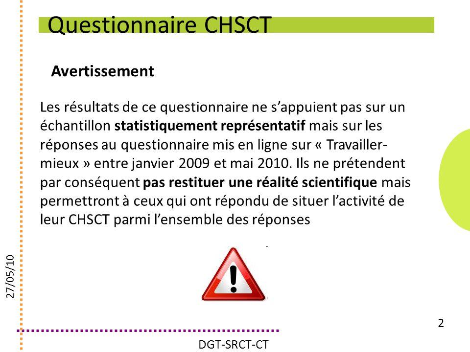 Questionnaire CHSCT DGT-SRCT-CT Avertissement Les résultats de ce questionnaire ne sappuient pas sur un échantillon statistiquement représentatif mais