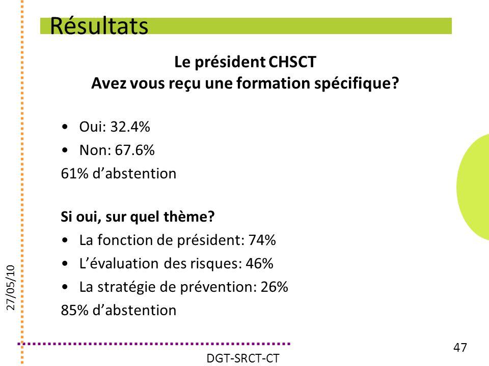 Le président CHSCT Avez vous reçu une formation spécifique? Oui: 32.4% Non: 67.6% 61% dabstention Si oui, sur quel thème? La fonction de président: 74