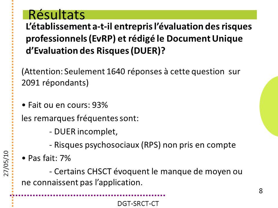 Létablissement a-t-il entrepris lévaluation des risques professionnels (EvRP) et rédigé le Document Unique dEvaluation des Risques (DUER)? 8 (Attentio