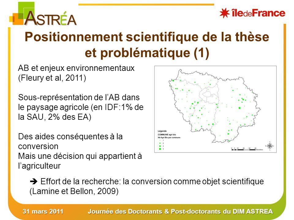 Positionnement scientifique de la thèse et problématique (1) 31 mars 2011Journée des Doctorants & Post-doctorants du DIM ASTREA AB et enjeux environnementaux (Fleury et al, 2011) Sous-représentation de lAB dans le paysage agricole (en IDF:1% de la SAU, 2% des EA) Des aides conséquentes à la conversion Mais une décision qui appartient à lagriculteur Effort de la recherche: la conversion comme objet scientifique (Lamine et Bellon, 2009)